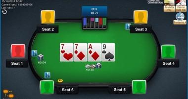 Finding the Best Poker Online Website in Indonesia